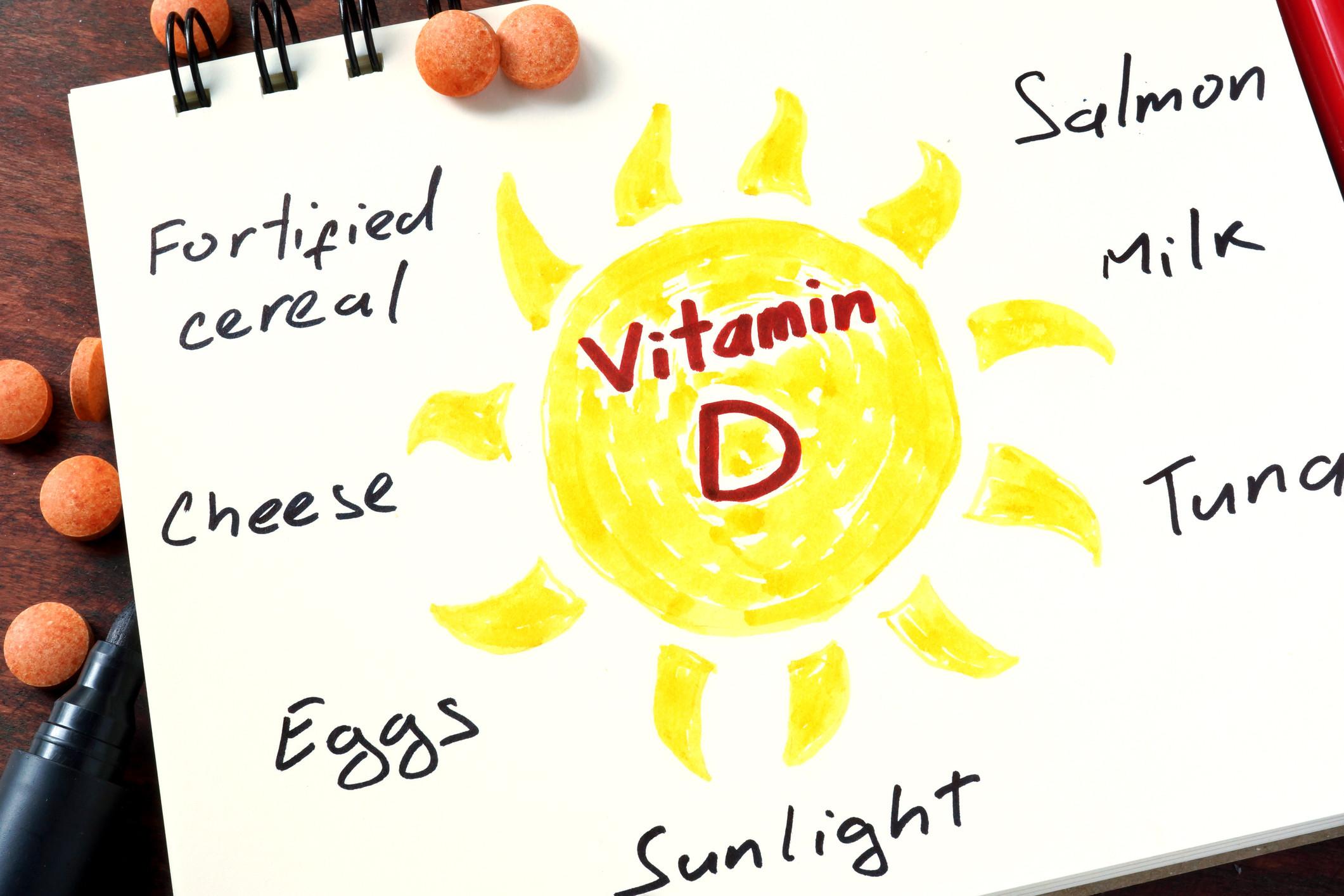 Berjuta Manfaat Dari Vitamin D Dan Mudah Didapatkan